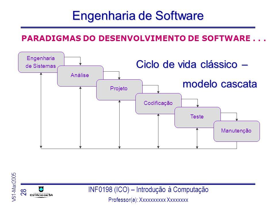 INF0198 (ICO) – Introdução à Computação Professor(a): Xxxxxxxxxx Xxxxxxxx VS1-Mar/2005 28 Engenharia de Software Engenharia de Sistemas Análise Projet