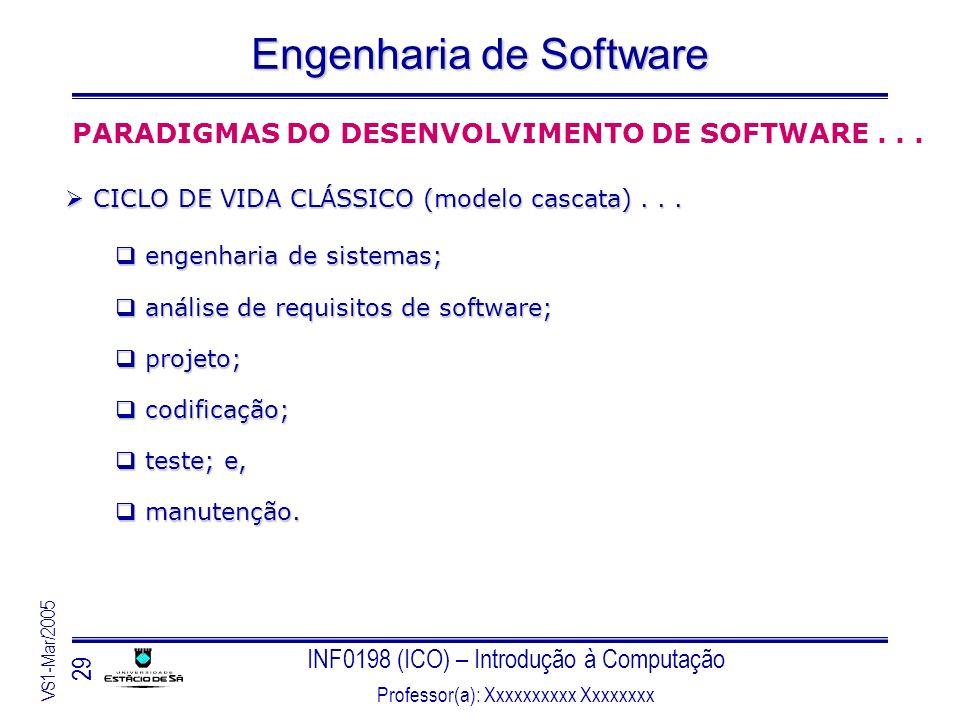 INF0198 (ICO) – Introdução à Computação Professor(a): Xxxxxxxxxx Xxxxxxxx VS1-Mar/2005 29 Engenharia de Software PARADIGMAS DO DESENVOLVIMENTO DE SOFT