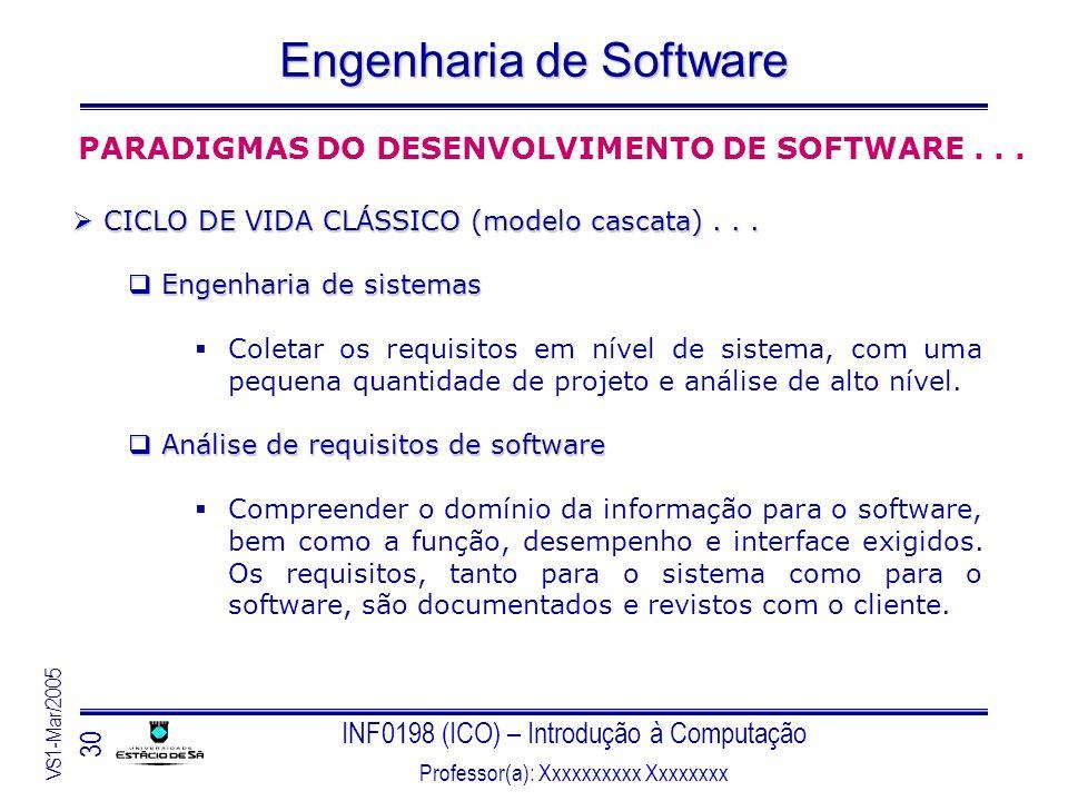 INF0198 (ICO) – Introdução à Computação Professor(a): Xxxxxxxxxx Xxxxxxxx VS1-Mar/2005 30 Engenharia de Software PARADIGMAS DO DESENVOLVIMENTO DE SOFT