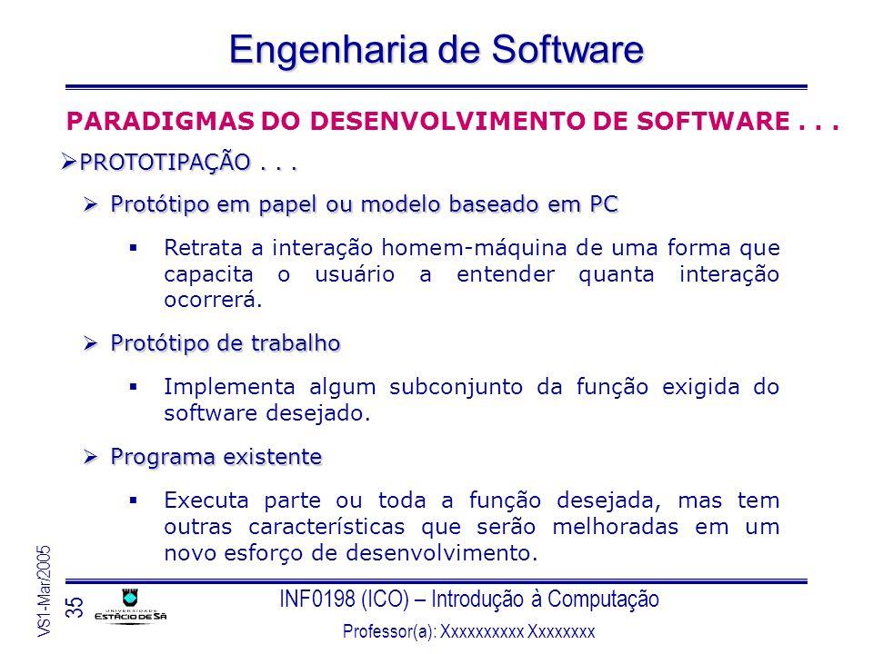 INF0198 (ICO) – Introdução à Computação Professor(a): Xxxxxxxxxx Xxxxxxxx VS1-Mar/2005 35 Engenharia de Software Protótipo em papel ou modelo baseado