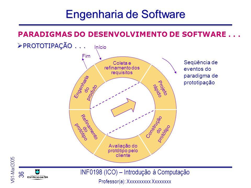 INF0198 (ICO) – Introdução à Computação Professor(a): Xxxxxxxxxx Xxxxxxxx VS1-Mar/2005 36 Engenharia de Software Coleta e refinamento dos requisitos P