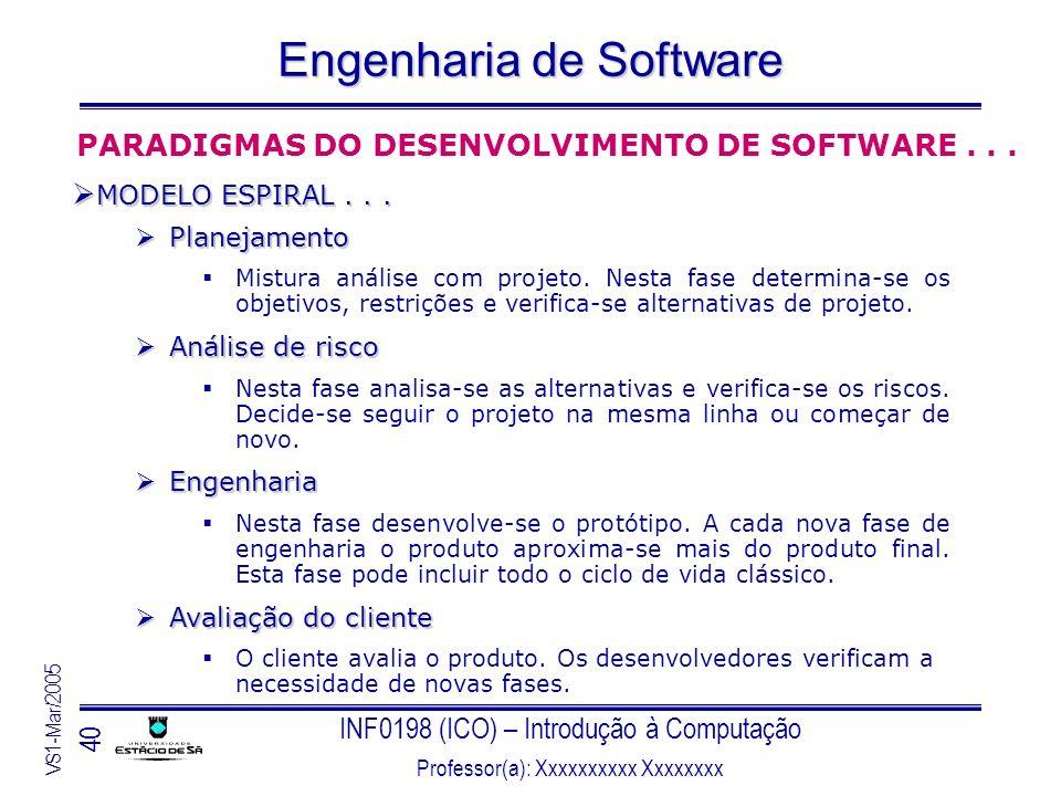 INF0198 (ICO) – Introdução à Computação Professor(a): Xxxxxxxxxx Xxxxxxxx VS1-Mar/2005 40 Engenharia de Software PARADIGMAS DO DESENVOLVIMENTO DE SOFT