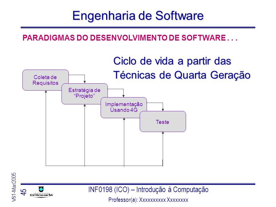 INF0198 (ICO) – Introdução à Computação Professor(a): Xxxxxxxxxx Xxxxxxxx VS1-Mar/2005 45 Engenharia de Software Coleta de Requisitos Estratégia de Pr