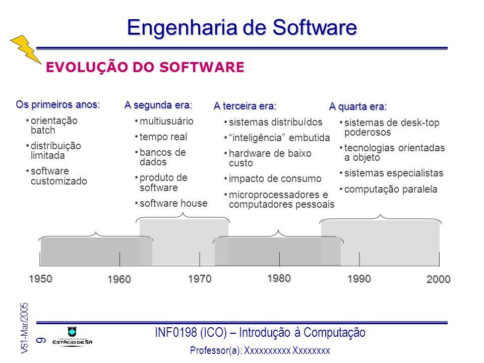 INF0198 (ICO) – Introdução à Computação Professor(a): Xxxxxxxxxx Xxxxxxxx VS1-Mar/2005 9 Engenharia de Software EVOLUÇÃO DO SOFTWARE 1950 1960 1970198