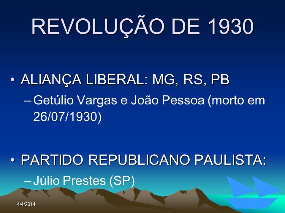 4/4/2014104 REVOLUÇÃO DE 1930 ALIANÇA LIBERAL: MG, RS, PBALIANÇA LIBERAL: MG, RS, PB –Getúlio Vargas e João Pessoa (morto em 26/07/1930) PARTIDO REPUB