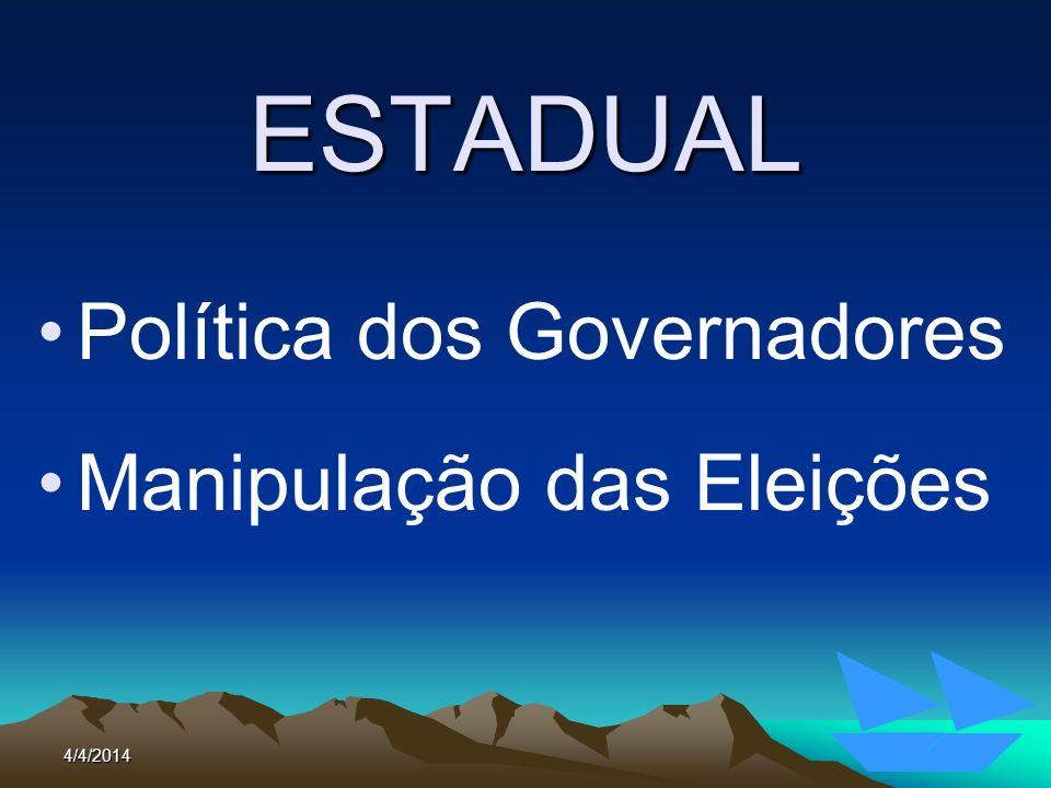 4/4/201439 ESTADUAL Política dos Governadores Manipulação das Eleições