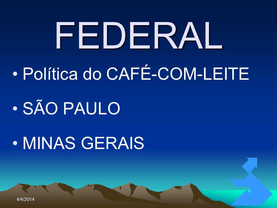 4/4/201440 FEDERAL Política do CAFÉ-COM-LEITE SÃO PAULO MINAS GERAIS