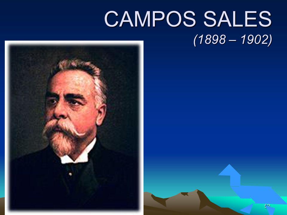 4/4/201453 CAMPOS SALES (1898 – 1902) Funding LoanFunding Loan (1902): acordo feito entre o Brasil e os credores internacionais, com o objetivo de sanear as finanças e pagar os empréstimos adquiridos anteriormente