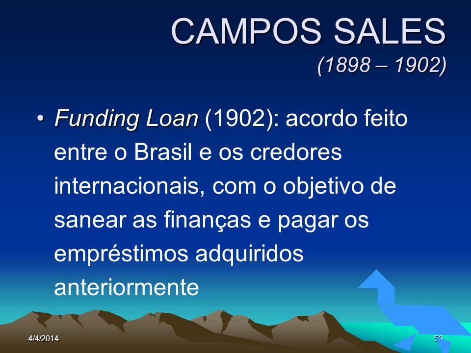 4/4/201453 CAMPOS SALES (1898 – 1902) Funding LoanFunding Loan (1902): acordo feito entre o Brasil e os credores internacionais, com o objetivo de san