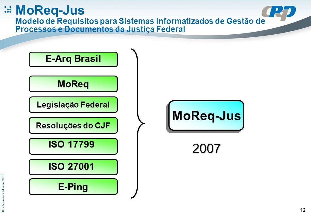 Direitos reservados ao CPqD 12 MoReq-Jus Modelo de Requisitos para Sistemas Informatizados de Gestão de Processos e Documentos da Justiça Federal MoReq-Jus 2007 E-Arq Brasil MoReq E-Ping Legislação Federal ISO 17799 ISO 27001 Resoluções do CJF