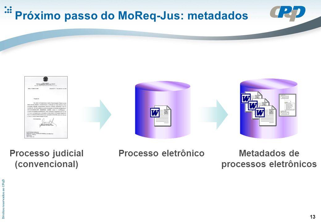 Direitos reservados ao CPqD 13 Próximo passo do MoReq-Jus: metadados Processo judicial (convencional) Processo eletrônicoMetadados de processos eletrô