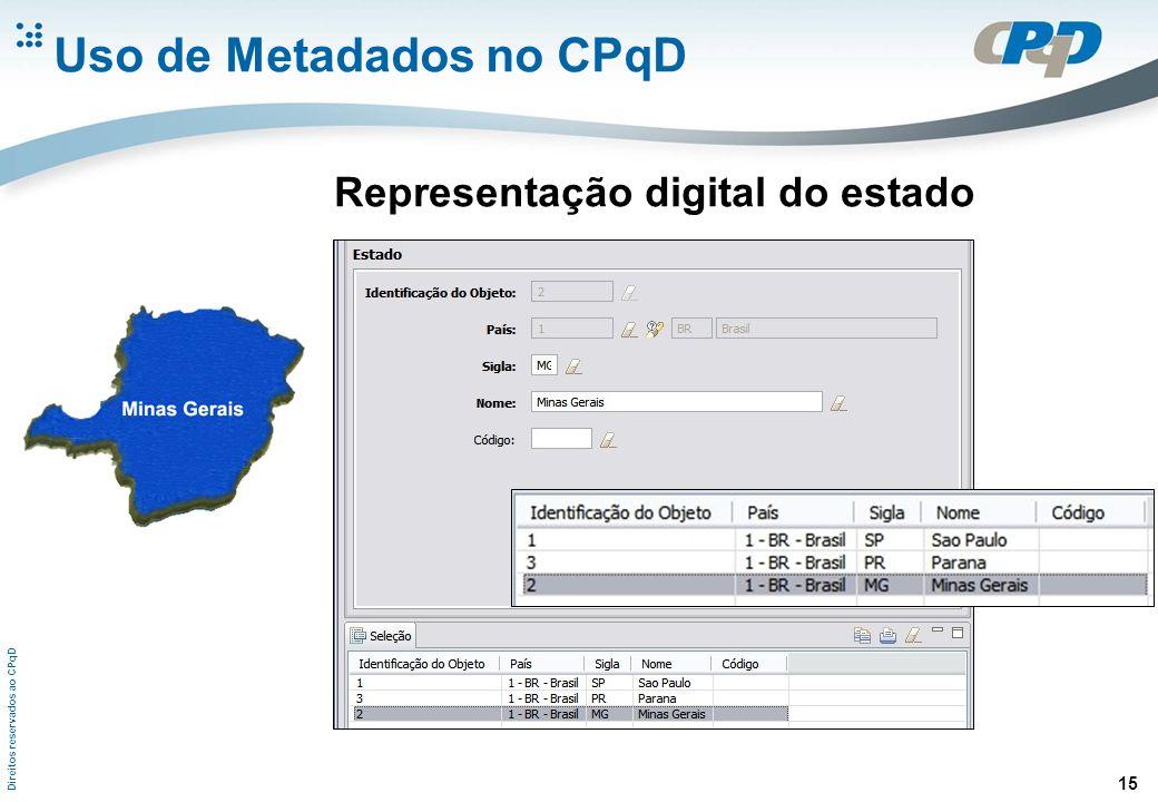 Direitos reservados ao CPqD 15 Uso de Metadados no CPqD Representação digital do estado
