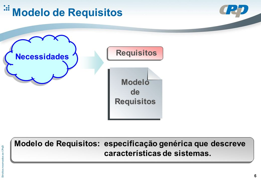 Direitos reservados ao CPqD 6 Modelo de Requisitos Requisitos Modelo de Requisitos: especificação genérica que descreve características de sistemas. M