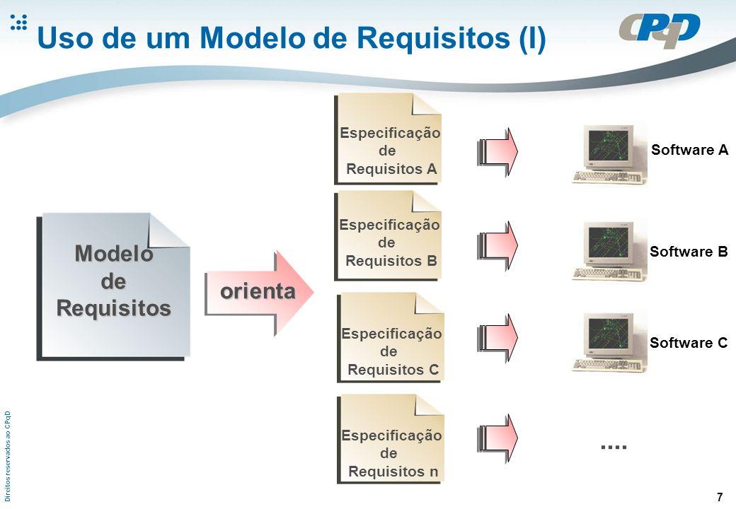 Direitos reservados ao CPqD 7 Uso de um Modelo de Requisitos (I) orienta.... ModelodeRequisitos Especificação de Requisitos A Especificação de Requisi