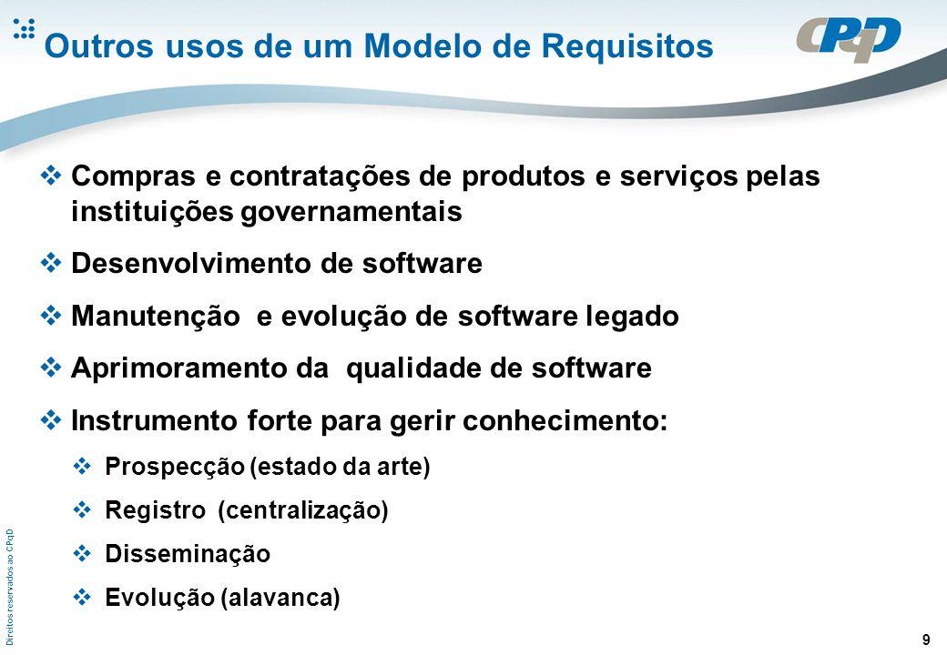 Direitos reservados ao CPqD 9 Outros usos de um Modelo de Requisitos Compras e contratações de produtos e serviços pelas instituições governamentais D