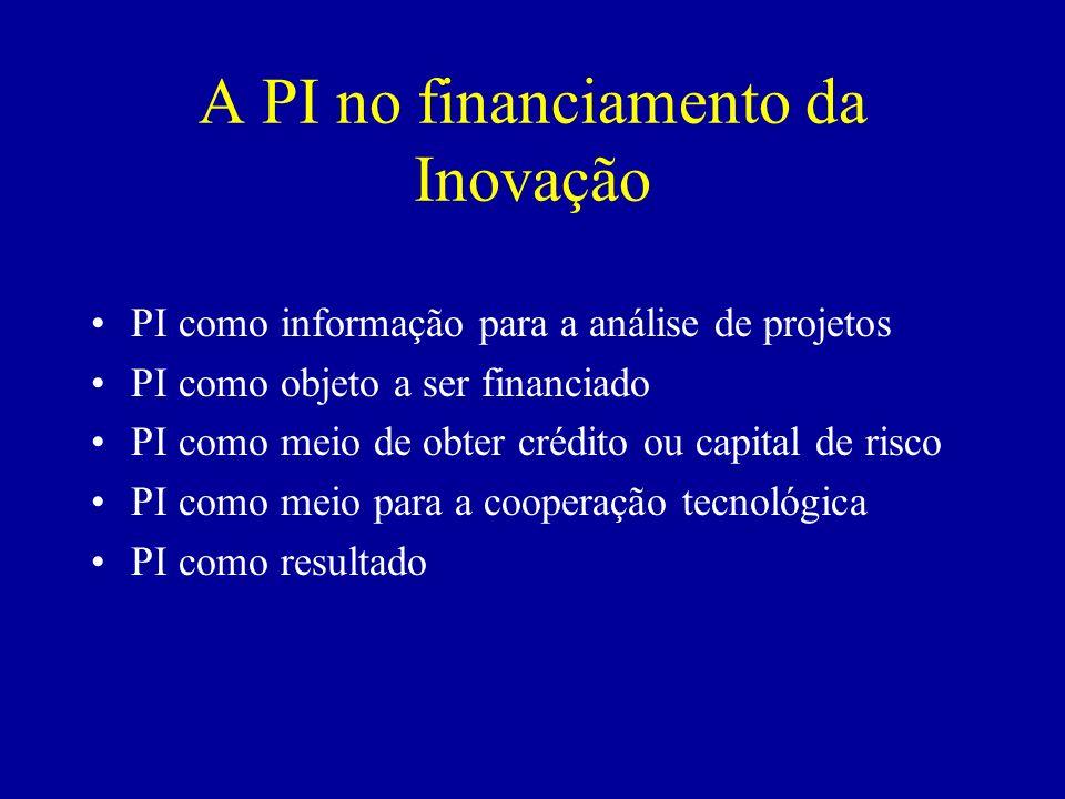 A PI no financiamento da Inovação PI como informação para a análise de projetos PI como objeto a ser financiado PI como meio de obter crédito ou capit