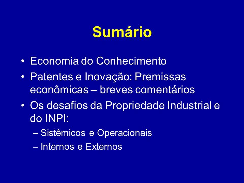 Sumário Economia do Conhecimento Patentes e Inovação: Premissas econômicas – breves comentários Os desafios da Propriedade Industrial e do INPI: –Sist