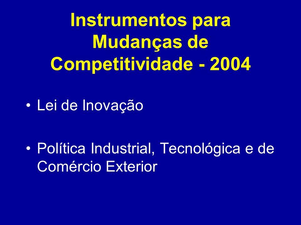 Instrumentos para Mudanças de Competitividade - 2004 Lei de Inovação Política Industrial, Tecnológica e de Comércio Exterior