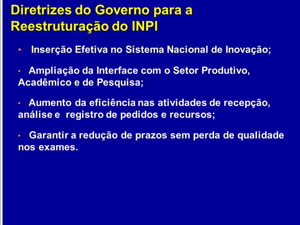Diretrizes do Governo para a Reestruturação do INPI Inserção Efetiva no Sistema Nacional de Inovação; Ampliação da Interface com o Setor Produtivo, Ac