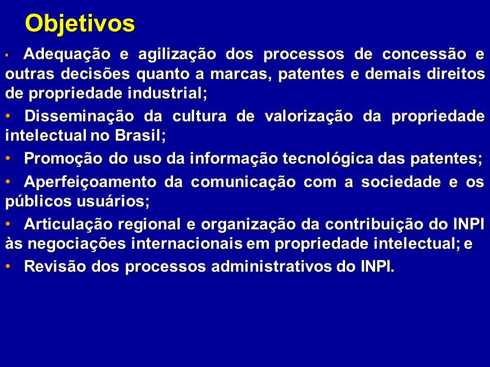 Objetivos Adequação e agilização dos processos de concessão e outras decisões quanto a marcas, patentes e demais direitos de propriedade industrial; A