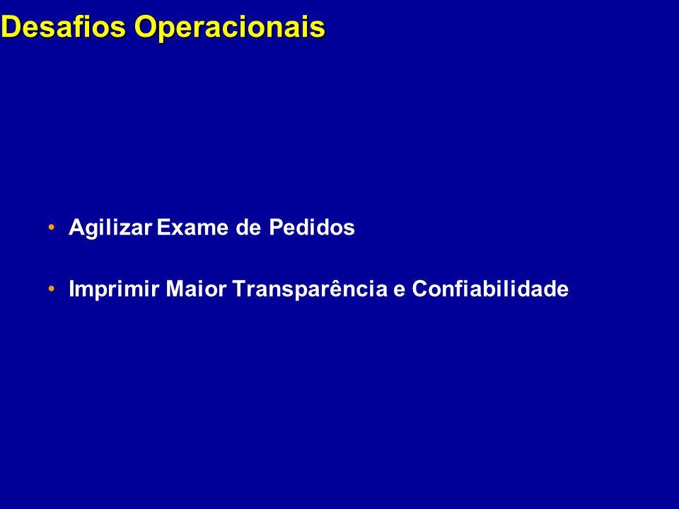 Desafios Operacionais Agilizar Exame de Pedidos Imprimir Maior Transparência e Confiabilidade