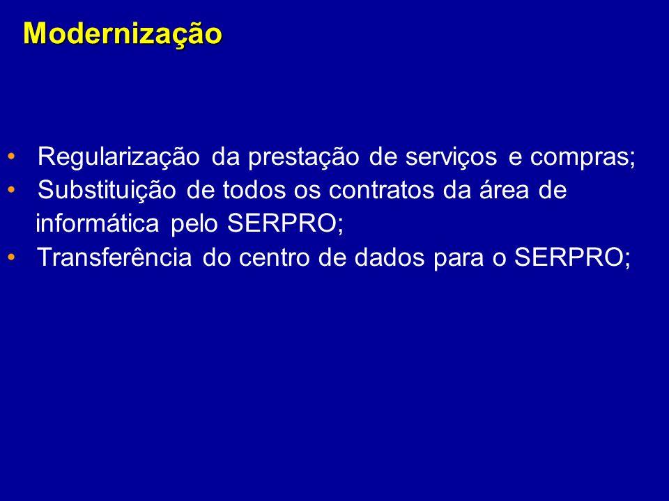 Modernização Regularização da prestação de serviços e compras; Substituição de todos os contratos da área de informática pelo SERPRO; Transferência do