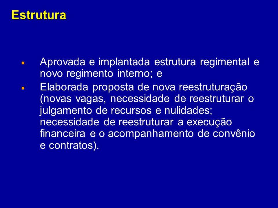 Estrutura Aprovada e implantada estrutura regimental e novo regimento interno; e Elaborada proposta de nova reestruturação (novas vagas, necessidade d