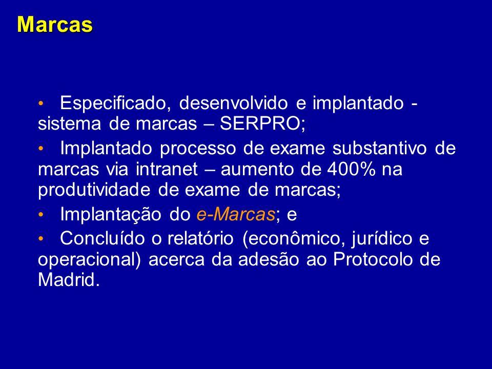 Marcas Especificado, desenvolvido e implantado - sistema de marcas – SERPRO; Implantado processo de exame substantivo de marcas via intranet – aumento