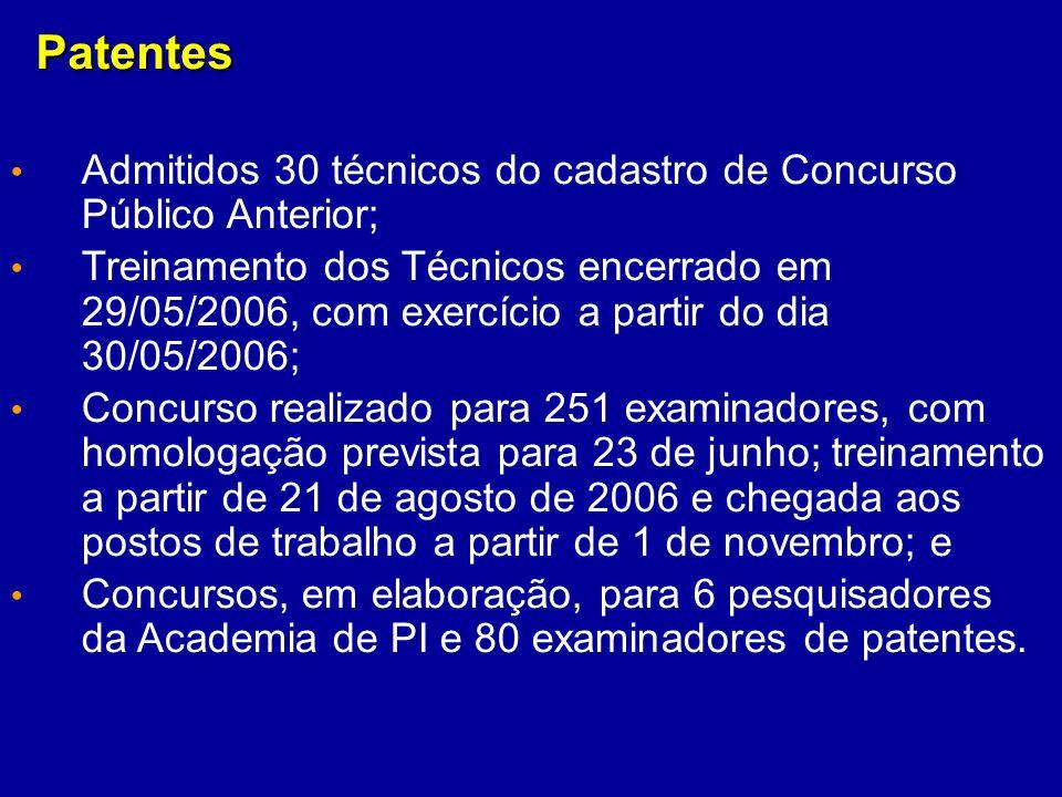Patentes Admitidos 30 técnicos do cadastro de Concurso Público Anterior; Treinamento dos Técnicos encerrado em 29/05/2006, com exercício a partir do d