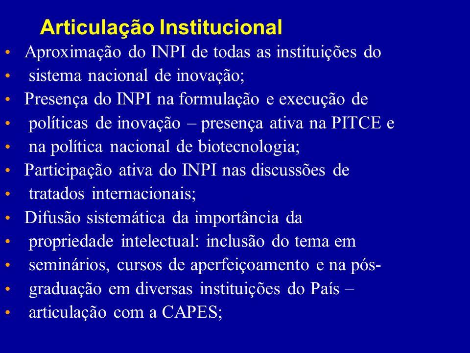 Articulação Institucional Aproximação do INPI de todas as instituições do sistema nacional de inovação; Presença do INPI na formulação e execução de p
