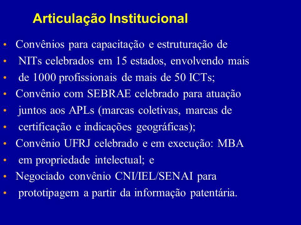 Articulação Institucional Convênios para capacitação e estruturação de NITs celebrados em 15 estados, envolvendo mais de 1000 profissionais de mais de