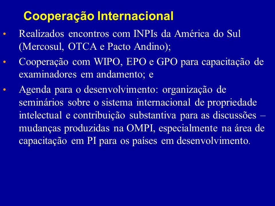 Cooperação Internacional Realizados encontros com INPIs da América do Sul (Mercosul, OTCA e Pacto Andino); Cooperação com WIPO, EPO e GPO para capacit