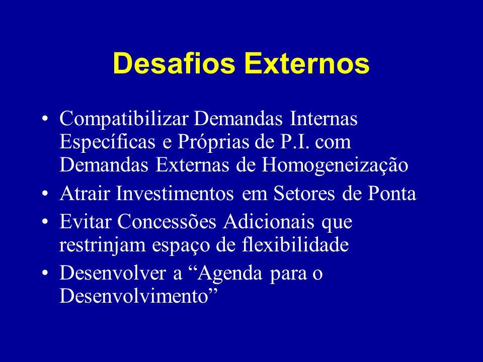 Desafios Externos Compatibilizar Demandas Internas Específicas e Próprias de P.I. com Demandas Externas de Homogeneização Atrair Investimentos em Seto