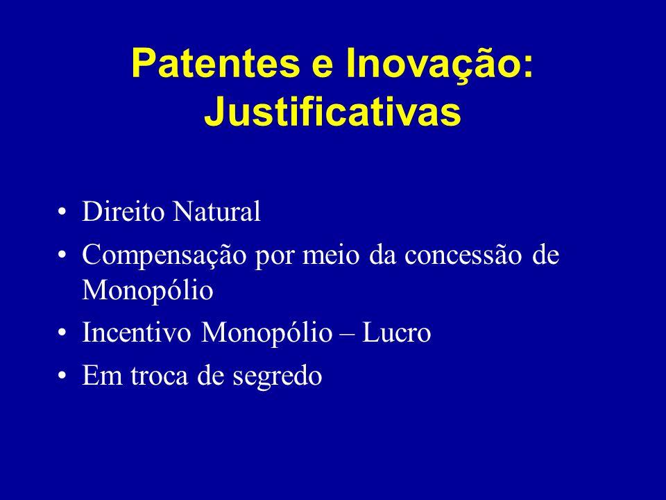 Patentes e Inovação: Justificativas Direito Natural Compensação por meio da concessão de Monopólio Incentivo Monopólio – Lucro Em troca de segredo