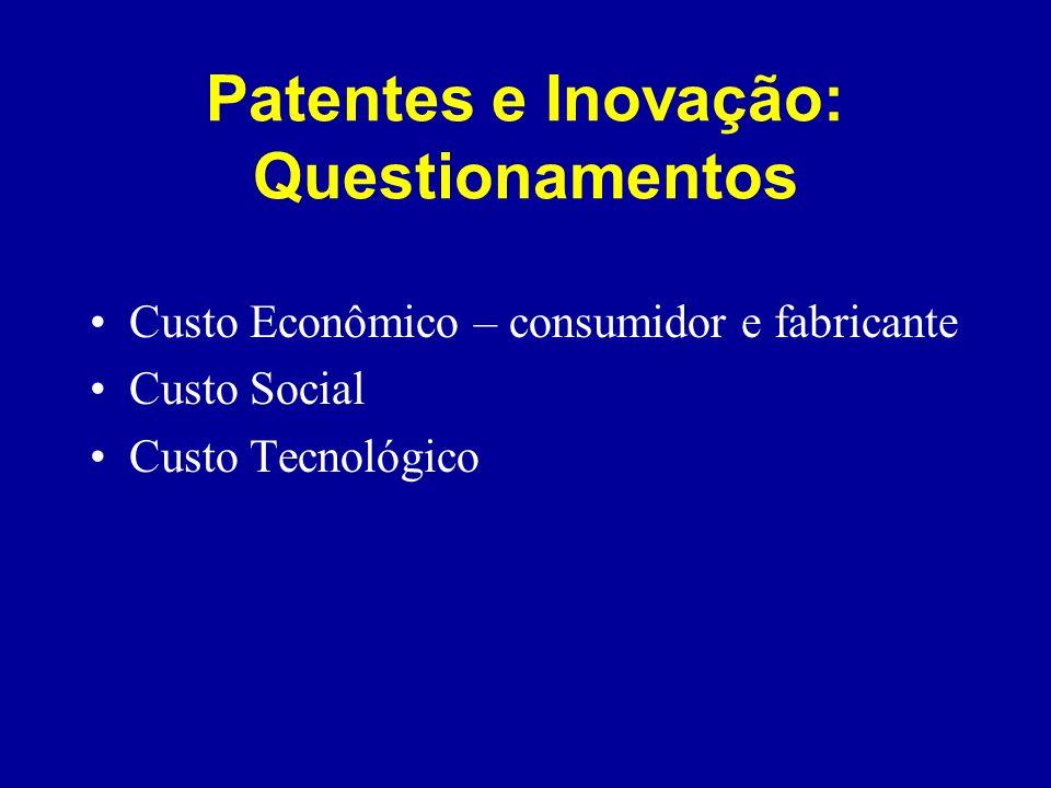 Patentes e Inovação: Questionamentos Custo Econômico – consumidor e fabricante Custo Social Custo Tecnológico