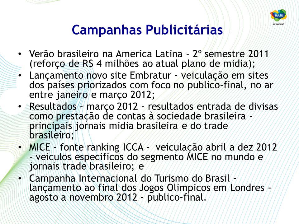 Campanhas Publicitárias Verão brasileiro na America Latina - 2º semestre 2011 (reforço de R$ 4 milhões ao atual plano de midia); Lançamento novo site Embratur - veiculação em sites dos países priorizados com foco no publico-final, no ar entre janeiro e março 2012; Resultados - março 2012 - resultados entrada de divisas como prestação de contas à sociedade brasileira - principais jornais midia brasileira e do trade brasileiro; MICE - fonte ranking ICCA - veiculação abril a dez 2012 - veiculos especificos do segmento MICE no mundo e jornais trade brasileiro; e Campanha Internacional do Turismo do Brasil - lançamento ao final dos Jogos Olimpicos em Londres - agosto a novembro 2012 - publico-final.