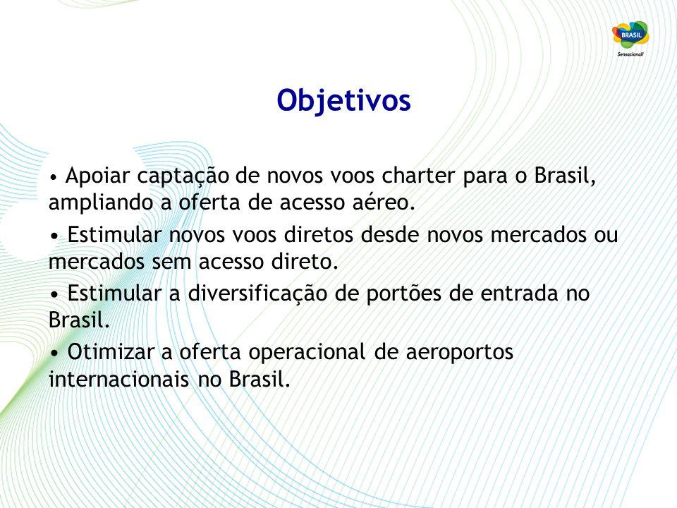Objetivos Apoiar captação de novos voos charter para o Brasil, ampliando a oferta de acesso aéreo.