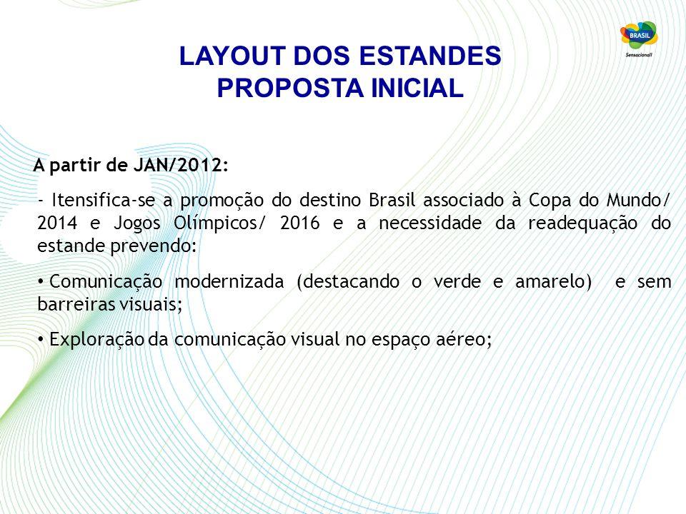A partir de JAN/2012: - Itensifica-se a promoção do destino Brasil associado à Copa do Mundo/ 2014 e Jogos Olímpicos/ 2016 e a necessidade da readequação do estande prevendo: Comunicação modernizada (destacando o verde e amarelo) e sem barreiras visuais; Exploração da comunicação visual no espaço aéreo; LAYOUT DOS ESTANDES PROPOSTA INICIAL