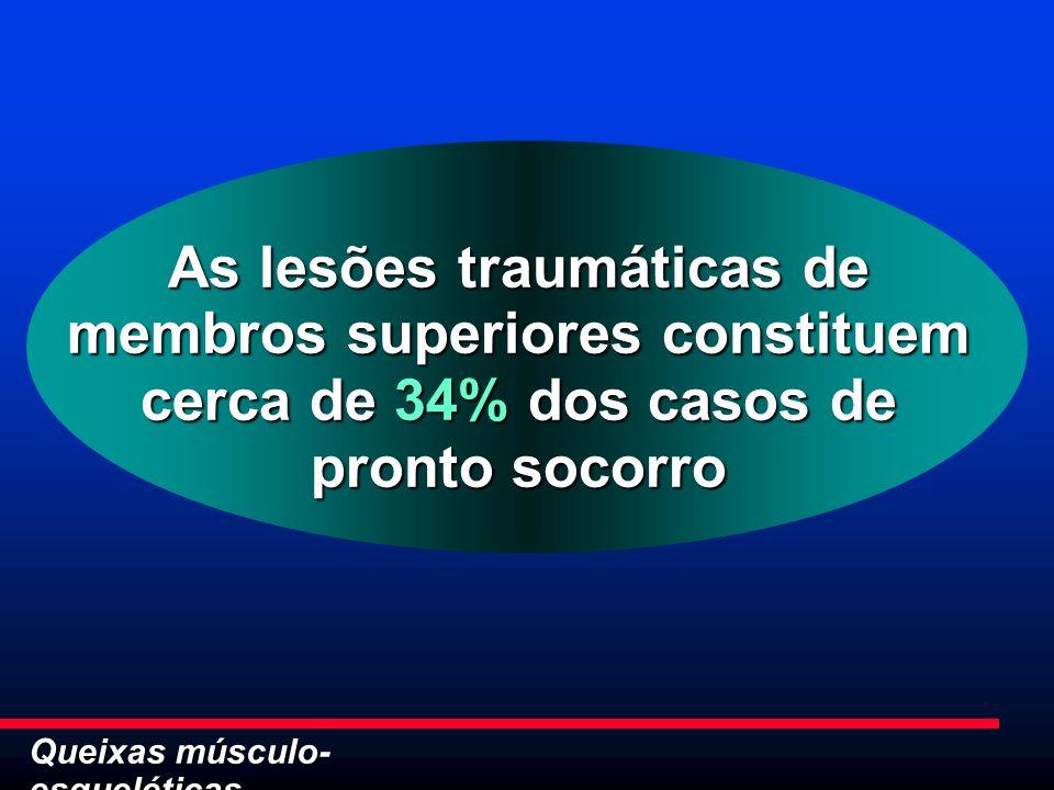 Queixas músculo- esqueléticas As lesões traumáticas de membros superiores constituem cerca de 34% dos casos de pronto socorro