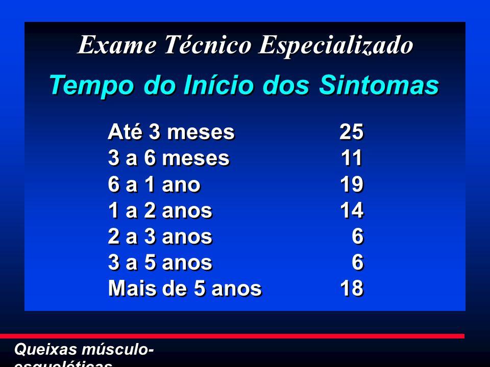 Queixas músculo- esqueléticas Exame Técnico Especializado Tempo do Início dos Sintomas Até 3 meses 3 a 6 meses 6 a 1 ano 1 a 2 anos 2 a 3 anos 3 a 5 a