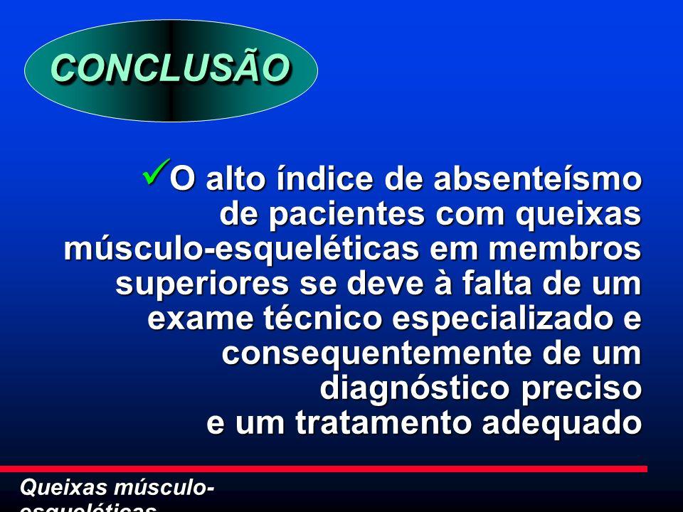 Queixas músculo- esqueléticas O alto índice de absenteísmo de pacientes com queixas músculo-esqueléticas em membros superiores se deve à falta de um e