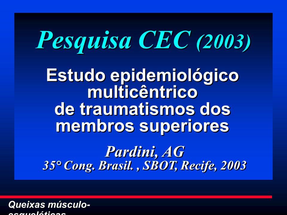 Queixas músculo- esqueléticas Estudo epidemiológico multicêntrico de traumatismos dos membros superiores Pesquisa CEC (2003) Pardini, AG 35° Cong. Bra
