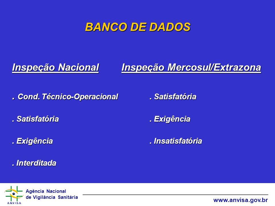 Agência Nacional de Vigilância Sanitária www.anvisa.gov.br BANCO DE DADOS Inspeção Nacional Inspeção Mercosul/Extrazona. Cond. Técnico-Operacional. Sa