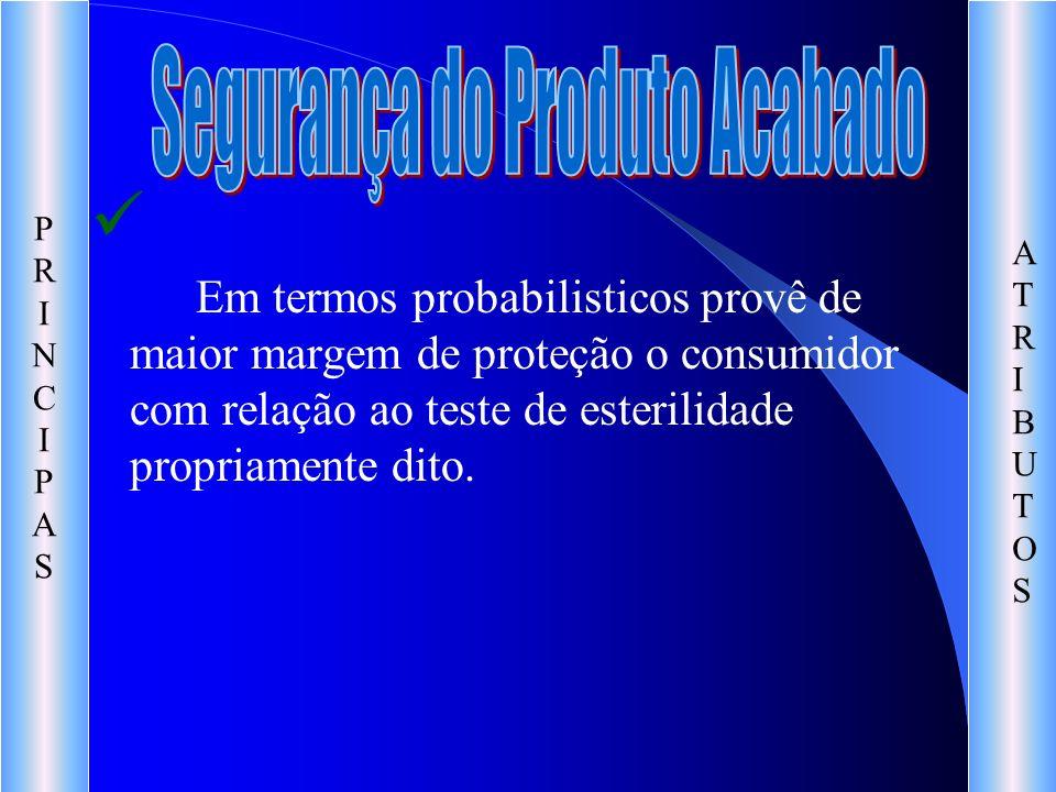 Em termos probabilisticos provê de maior margem de proteção o consumidor com relação ao teste de esterilidade propriamente dito.