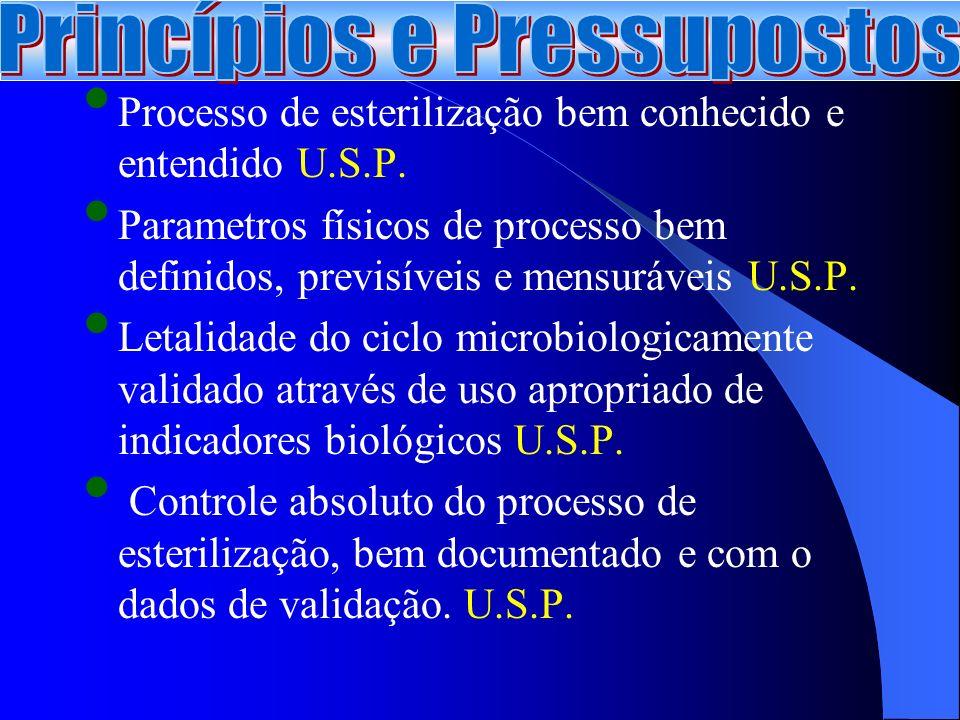 Processo de esterilização bem conhecido e entendido U.S.P.