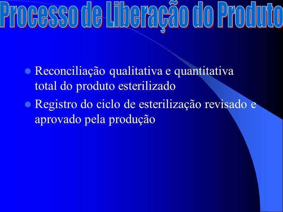Reconciliação qualitativa e quantitativa total do produto esterilizado Registro do ciclo de esterilização revisado e aprovado pela produção