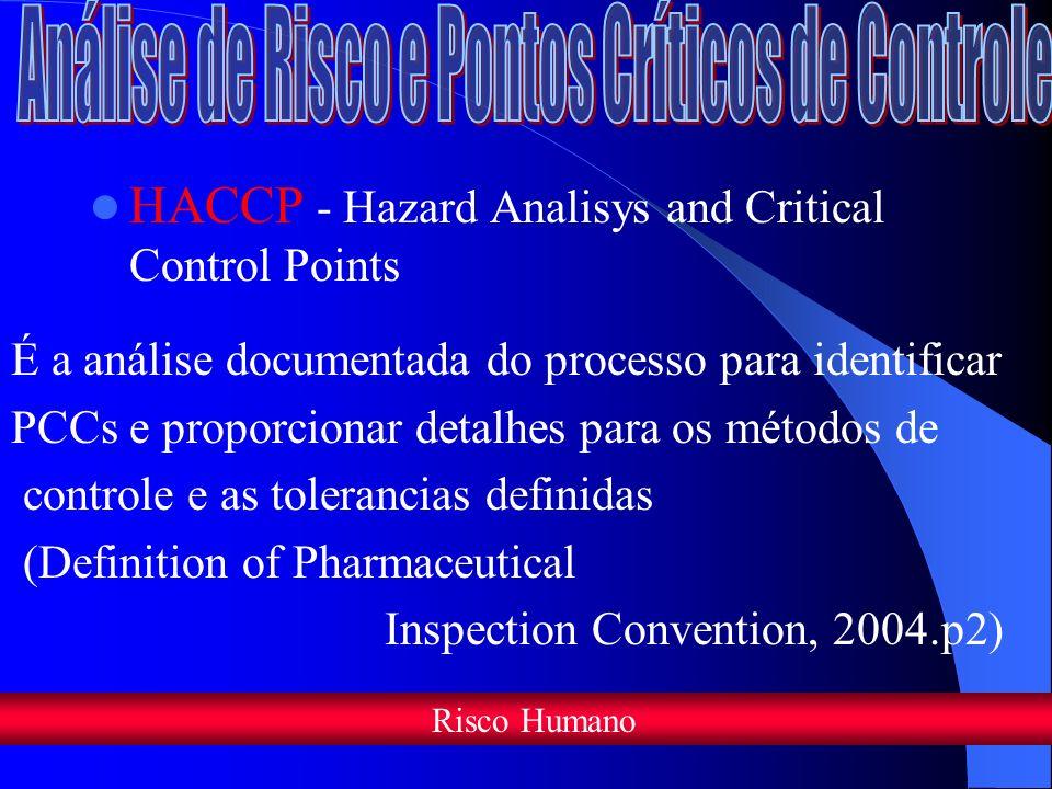 HACCP - Hazard Analisys and Critical Control Points Risco Humano É a análise documentada do processo para identificar PCCs e proporcionar detalhes para os métodos de controle e as tolerancias definidas (Definition of Pharmaceutical Inspection Convention, 2004.p2)
