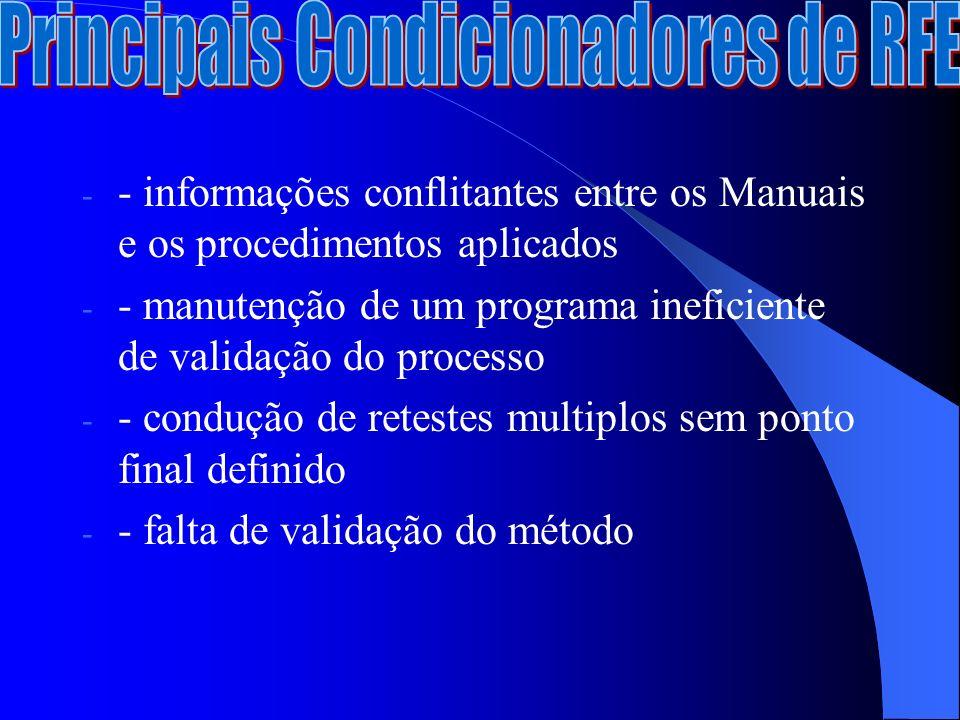 - - informações conflitantes entre os Manuais e os procedimentos aplicados - - manutenção de um programa ineficiente de validação do processo - - condução de retestes multiplos sem ponto final definido - - falta de validação do método