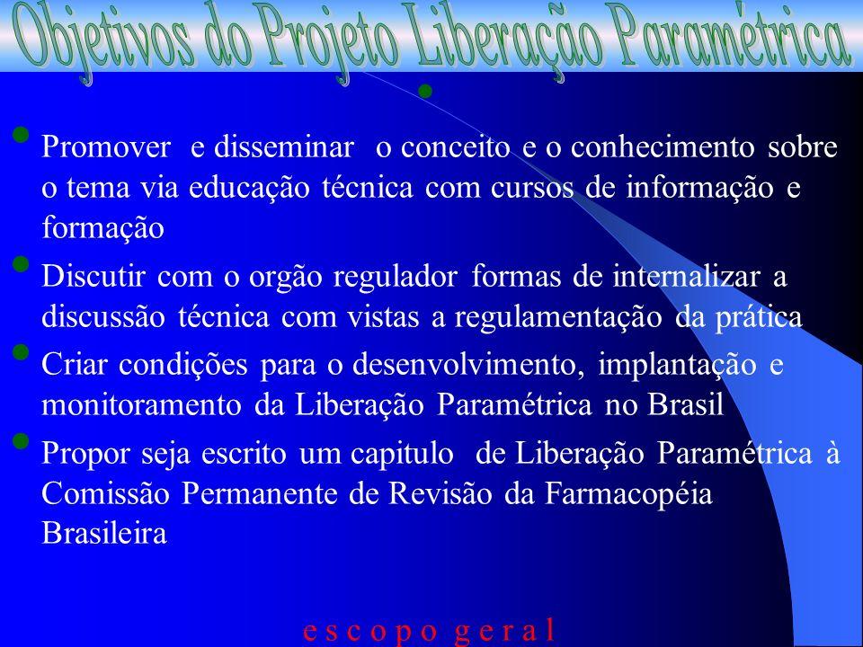 FERRAMENTASFERRAMENTAS PRINCIPIOSPRINCIPIOS PRESSUPOSTOSPRESSUPOSTOS