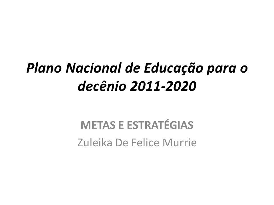 Plano Nacional de Educação para o decênio 2011-2020 METAS E ESTRATÉGIAS Zuleika De Felice Murrie